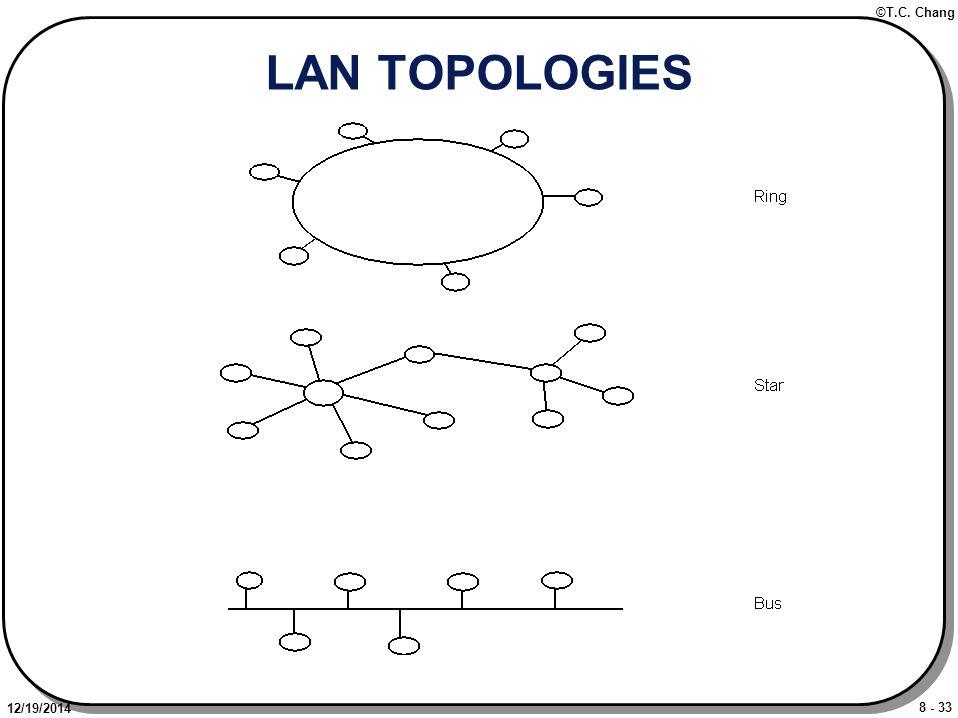 8 - 33 ©T.C. Chang 12/19/2014 LAN TOPOLOGIES