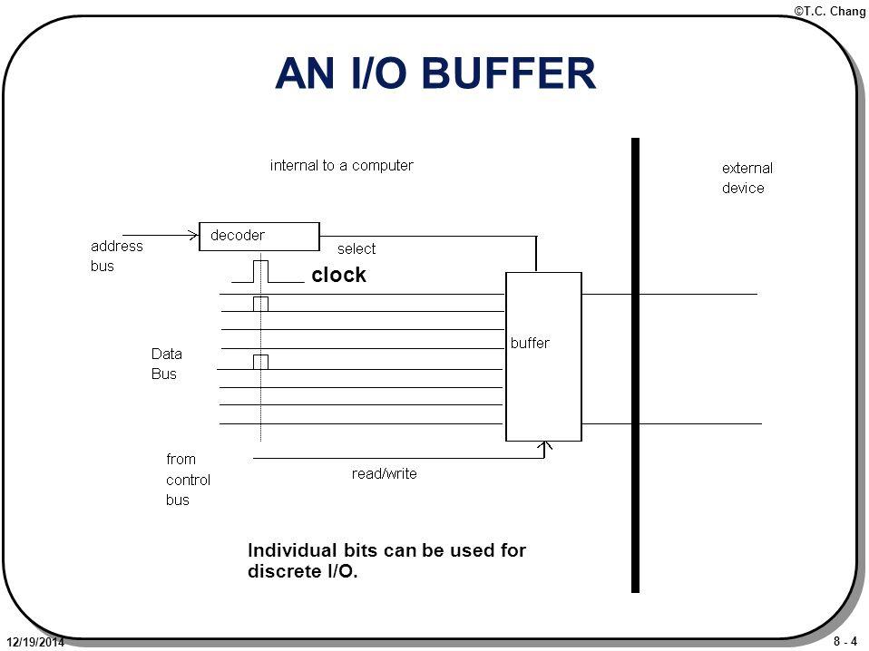 8 - 35 ©T.C. Chang 12/19/2014 COLLISION DETECTION CSMA/CD (Carrier sensing) protocol