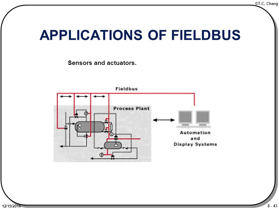 8 - 43 ©T.C. Chang 12/19/2014 APPLICATIONS OF FIELDBUS Sensors and actuators.