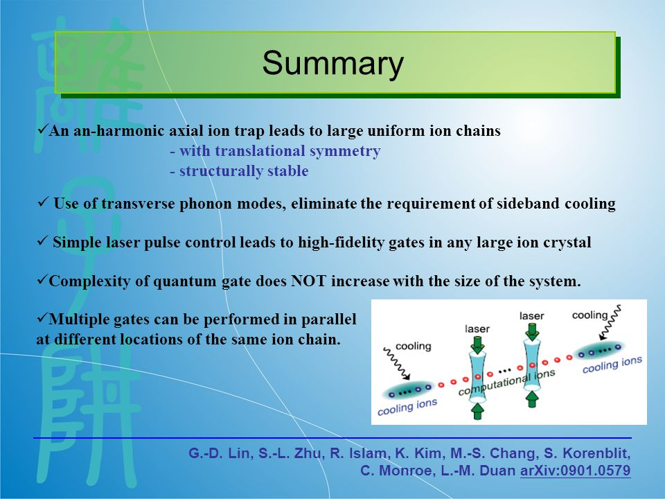 G.-D. Lin, S.-L. Zhu, R. Islam, K. Kim, M.-S. Chang, S. Korenblit, C. Monroe, L.-M. Duan arXiv:0901.0579 An an-harmonic axial ion trap leads to large