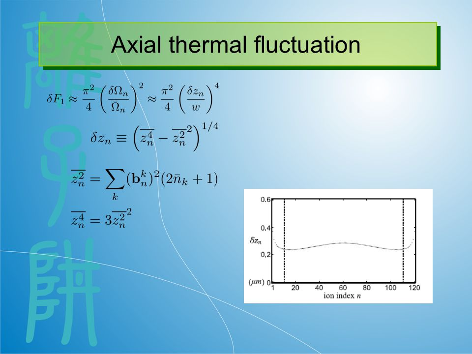 Axial thermal fluctuation