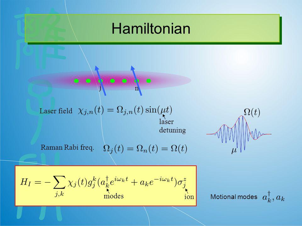 Motional modes modes ion Raman Rabi freq. laser detuning Laser field j n Hamiltonian