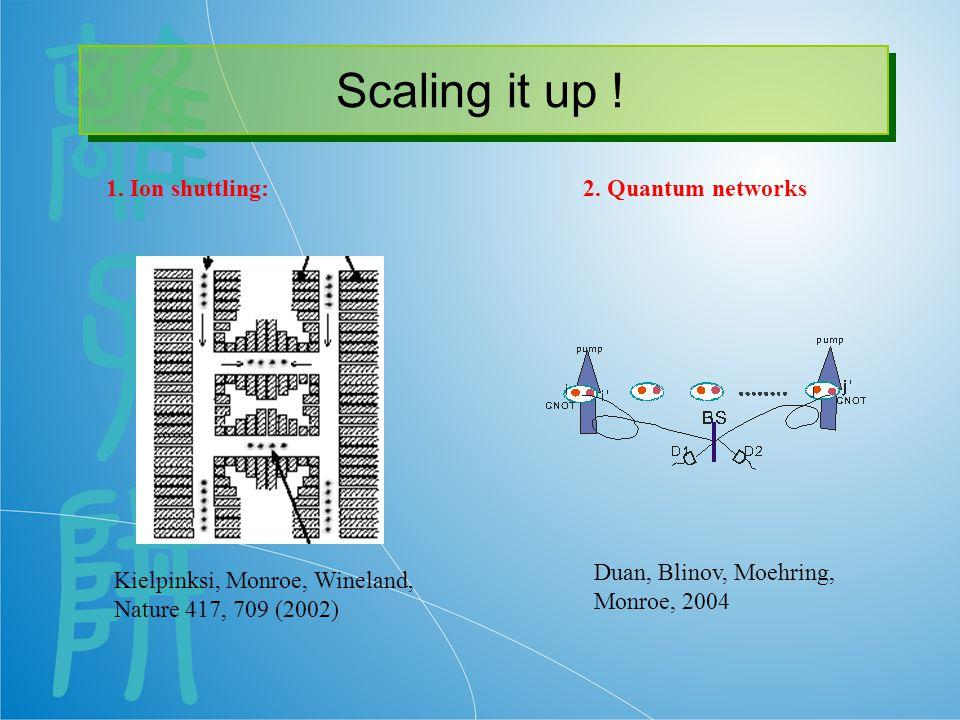 1. Ion shuttling:2. Quantum networks Duan, Blinov, Moehring, Monroe, 2004 Kielpinksi, Monroe, Wineland, Nature 417, 709 (2002) 1. Ion shuttling: Scali