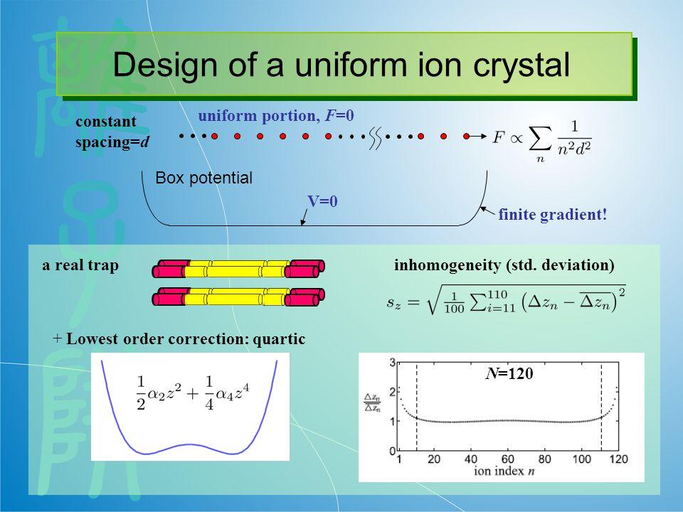 Box potential finite gradient! V=0 uniform portion, F=0 constant spacing=d a real trap + Lowest order correction: quartic inhomogeneity (std. deviatio