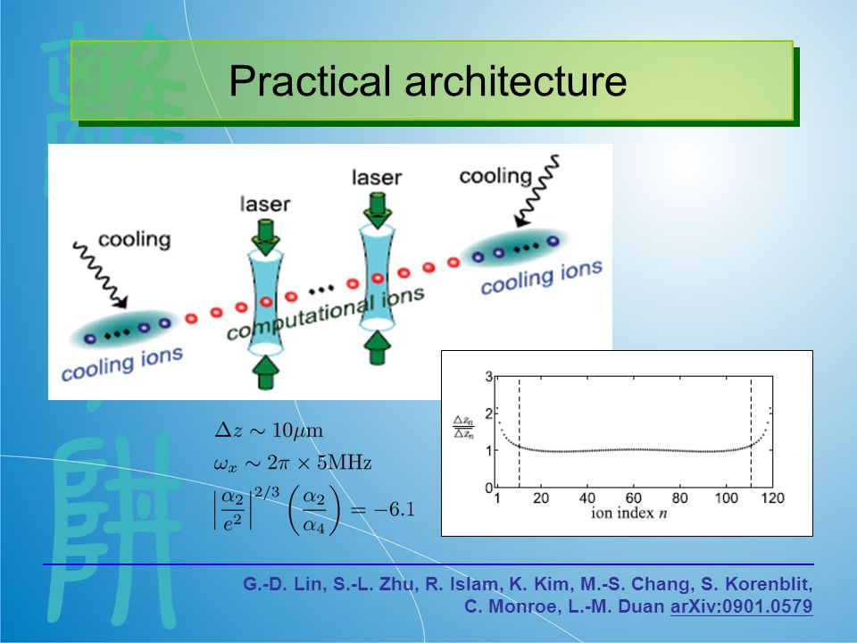 Practical architecture G.-D. Lin, S.-L. Zhu, R. Islam, K. Kim, M.-S. Chang, S. Korenblit, C. Monroe, L.-M. Duan arXiv:0901.0579