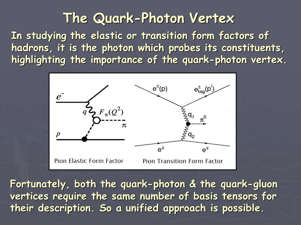 Fortunately, both the quark-photon & the quark-gluon vertices require the same number of basis tensors for their description.
