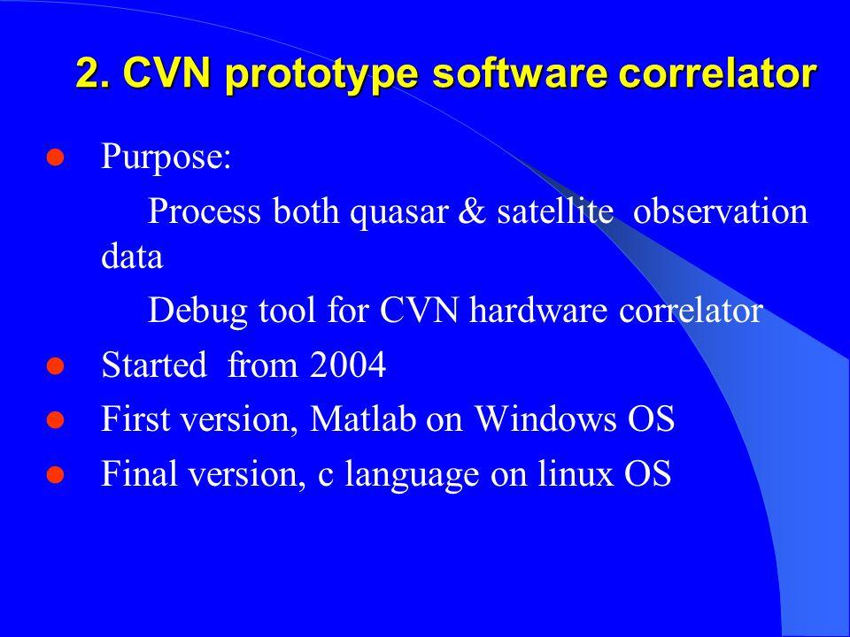 2. CVN prototype software correlator Purpose: Process both quasar & satellite observation data Debug tool for CVN hardware correlator Started from 200