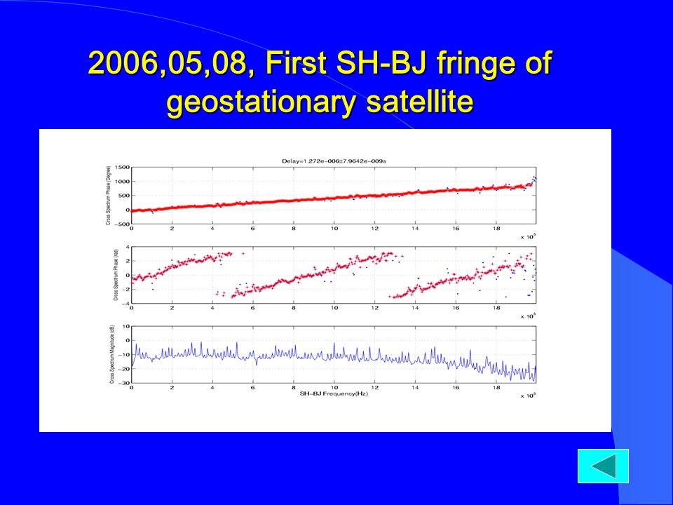 2006,05,08, First SH-BJ fringe of geostationary satellite