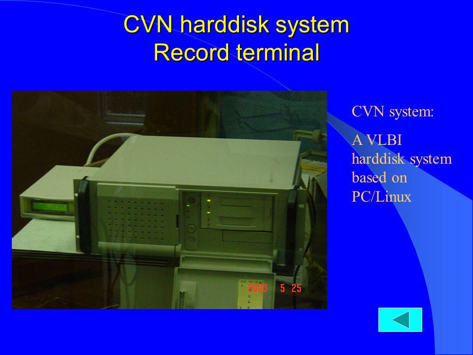 CVN harddisk system Record terminal CVN system: A VLBI harddisk system based on PC/Linux