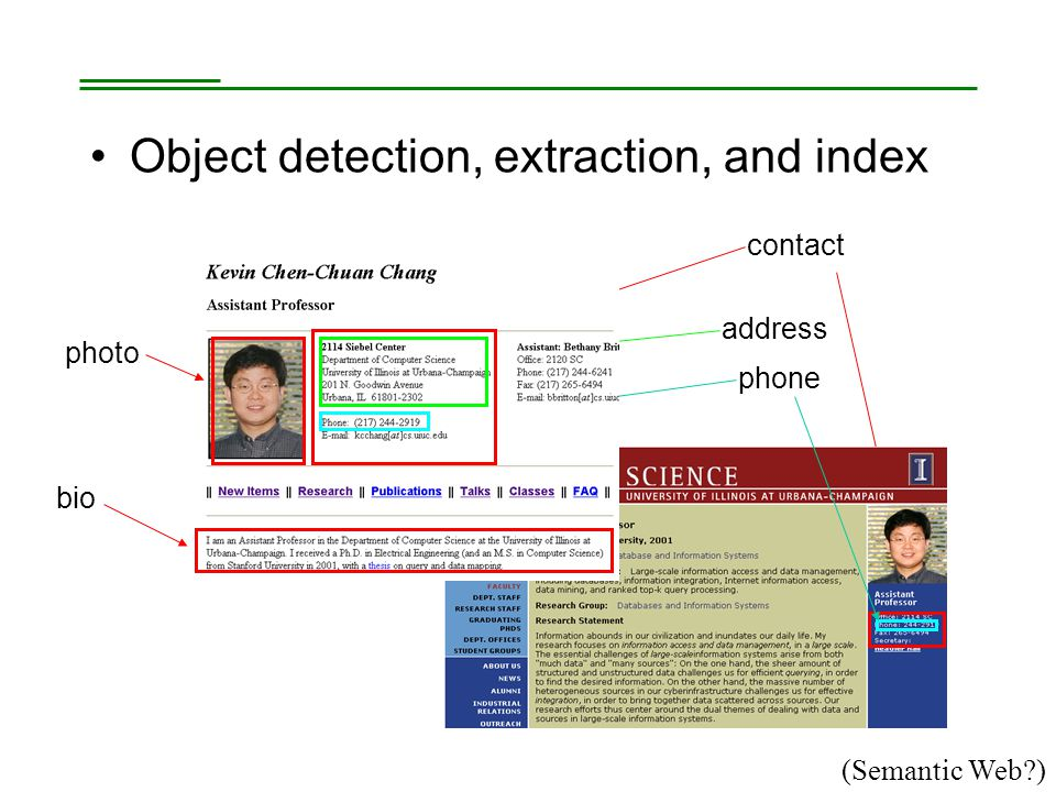 Object detection, extraction, and index photo (Semantic Web ) contact address phone bio