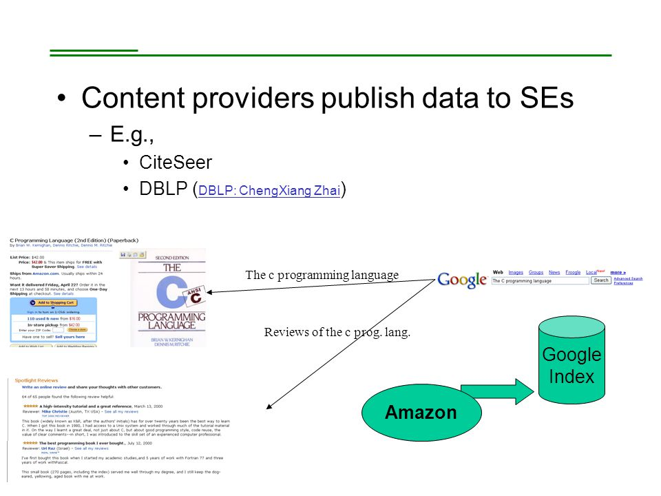 Content providers publish data to SEs –E.g., CiteSeer DBLP ( DBLP: ChengXiang Zhai ) Google Index Reviews of the c prog.