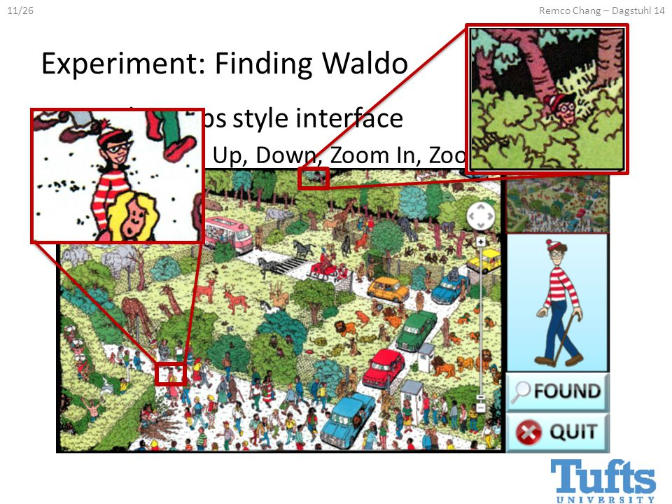 11/26Remco Chang – Dagstuhl 14 Experiment: Finding Waldo Google-Maps style interface – Left, Right, Up, Down, Zoom In, Zoom Out, Found