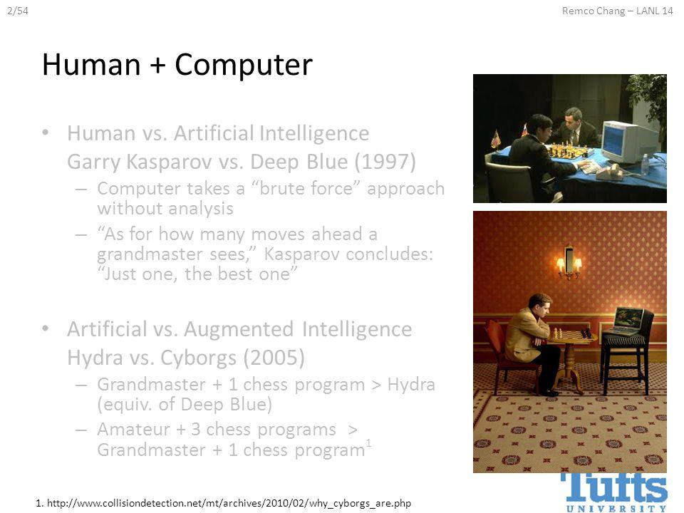 2/54Remco Chang – LANL 14 Human + Computer Human vs.
