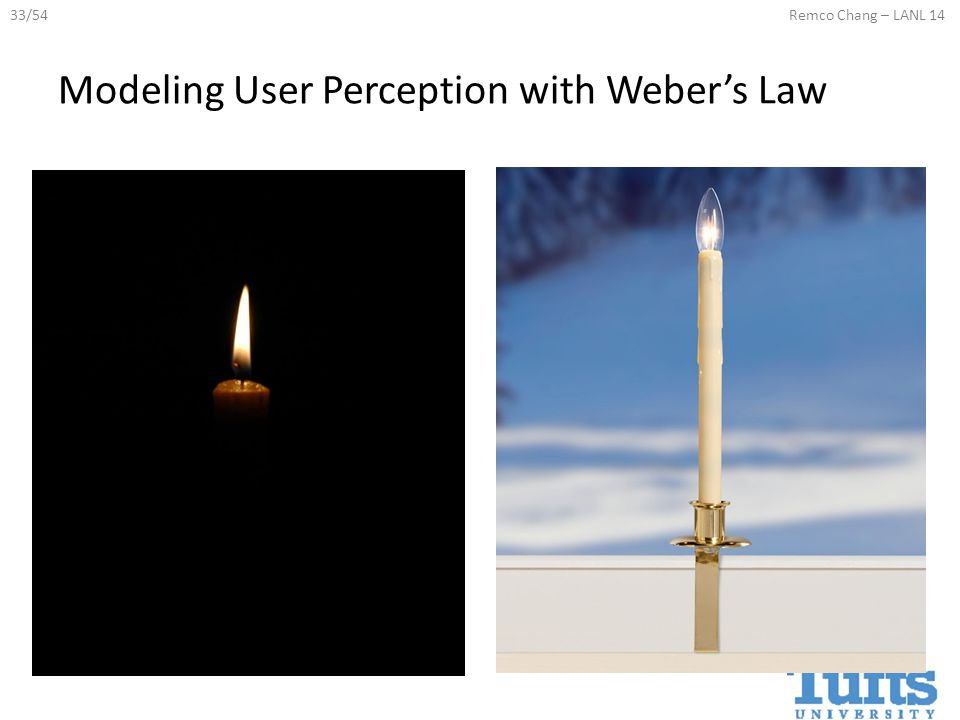 33/54Remco Chang – LANL 14 Modeling User Perception with Weber's Law