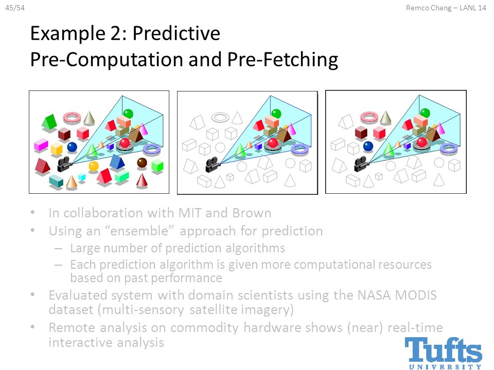 45/54Remco Chang – LANL 14 Example 2: Predictive Pre-Computation and Pre-Fetching In collaboration with MIT and Brown Using an ensemble approach for prediction – Large number of prediction algorithms – Each prediction algorithm is given more computational resources based on past performance Evaluated system with domain scientists using the NASA MODIS dataset (multi-sensory satellite imagery) Remote analysis on commodity hardware shows (near) real-time interactive analysis