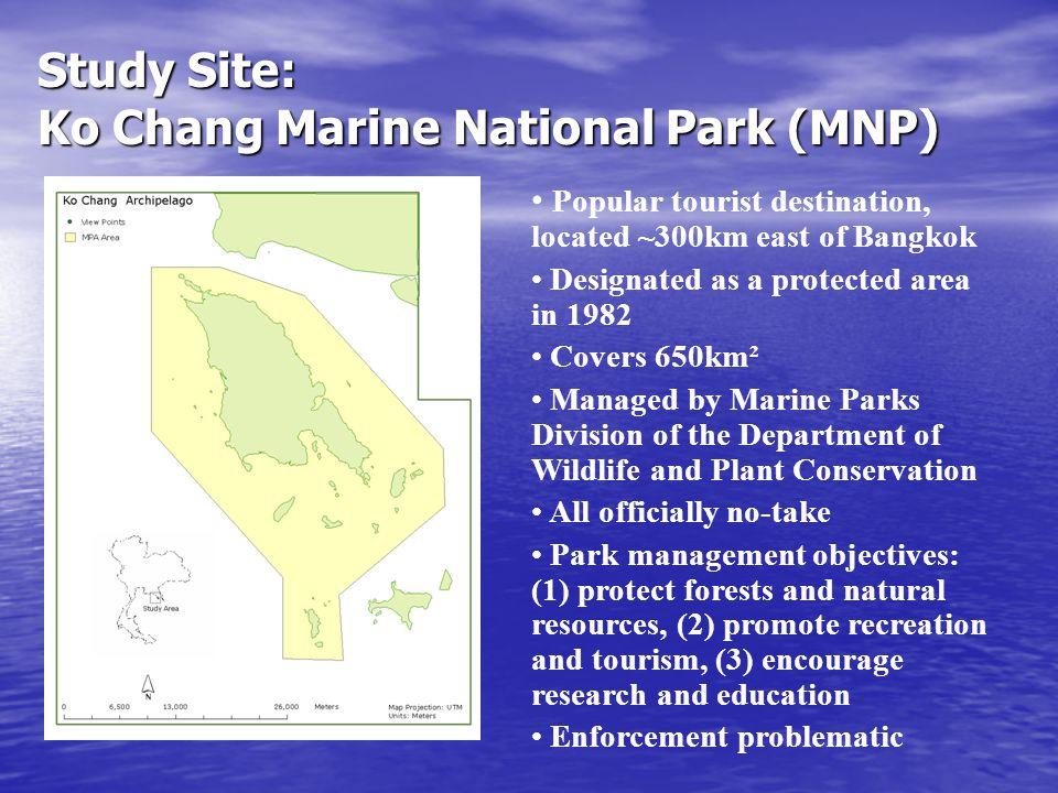 Study Site: Ko Chang Marine National Park (MNP) Popular tourist destination, located ~300km east of Bangkok Designated as a protected area in 1982 Cov