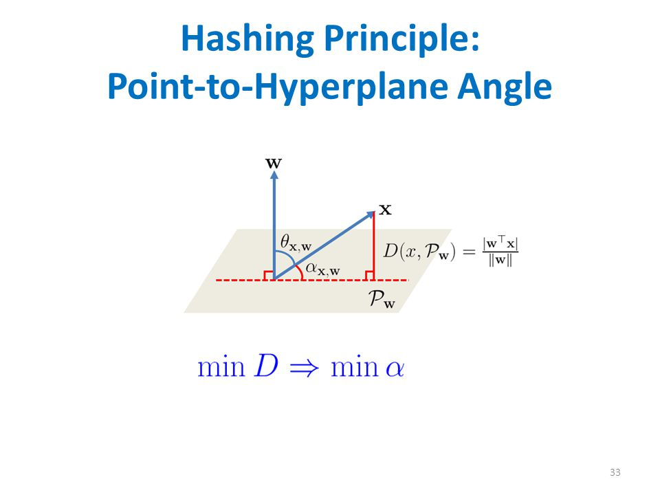 Hashing Principle: Point-to-Hyperplane Angle 33
