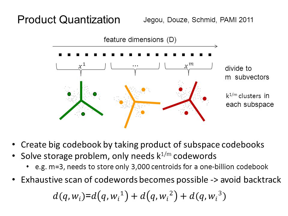 Product Quantization Jegou, Douze, Schmid, PAMI 2011 ……………… divide to m subvectors feature dimensions (D) k 1/m clusters in each subspace Create big codebook by taking product of subspace codebooks Solve storage problem, only needs k 1/m codewords e.g.