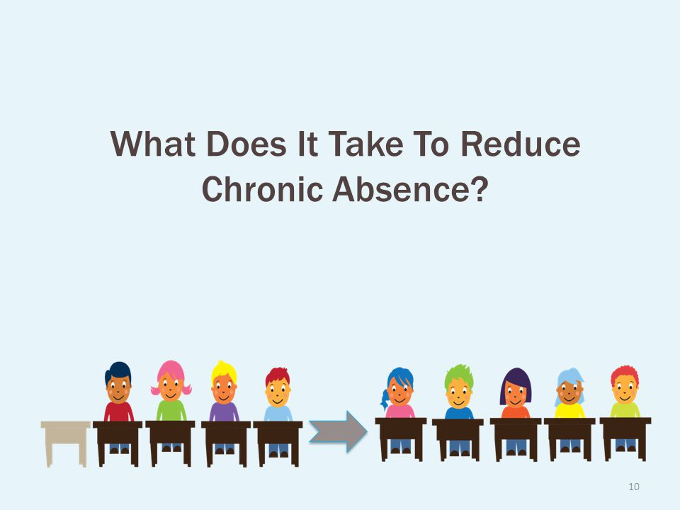 10 What Does It Take To Reduce Chronic Absence