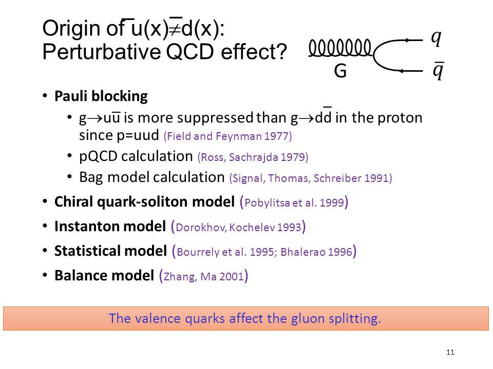 Origin of u(x)  d(x): Perturbative QCD effect? Pauli blocking g  uu is more suppressed than g  dd in the proton since p=uud (Field and Feynman 1977