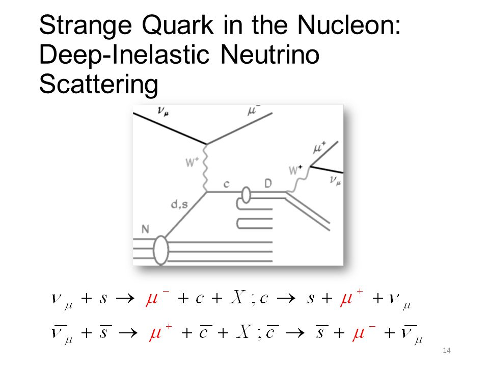 Strange Quark in the Nucleon: Deep-Inelastic Neutrino Scattering 14
