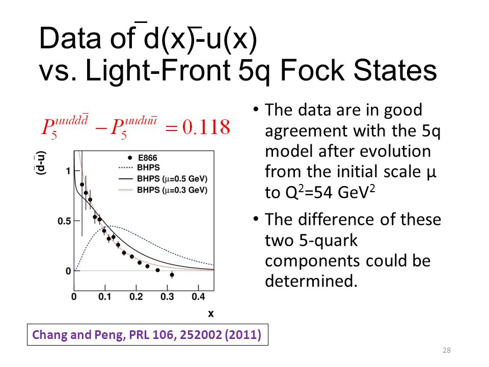 Data of d(x)-u(x) vs. Light-Front 5q Fock States The data are in good agreement with the 5q model after evolution from the initial scale μ to Q 2 =54