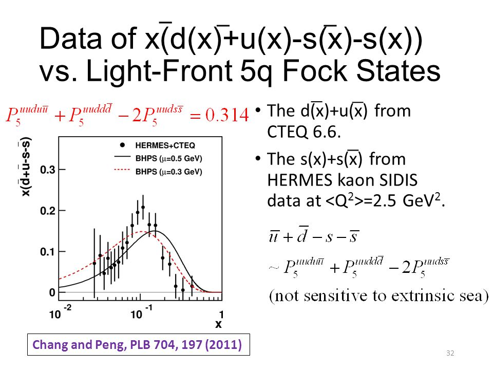 Data of x(d(x)+u(x)-s(x)-s(x)) vs. Light-Front 5q Fock States The d(x)+u(x) from CTEQ 6.6. The s(x)+s(x) from HERMES kaon SIDIS data at =2.5 GeV 2. 32