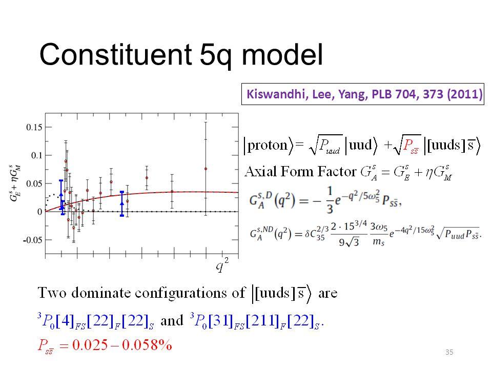 Constituent 5q model 35 Kiswandhi, Lee, Yang, PLB 704, 373 (2011)