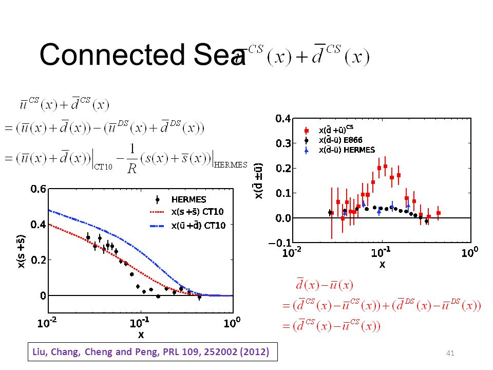 Connected Sea 41 Liu, Chang, Cheng and Peng, PRL 109, 252002 (2012)