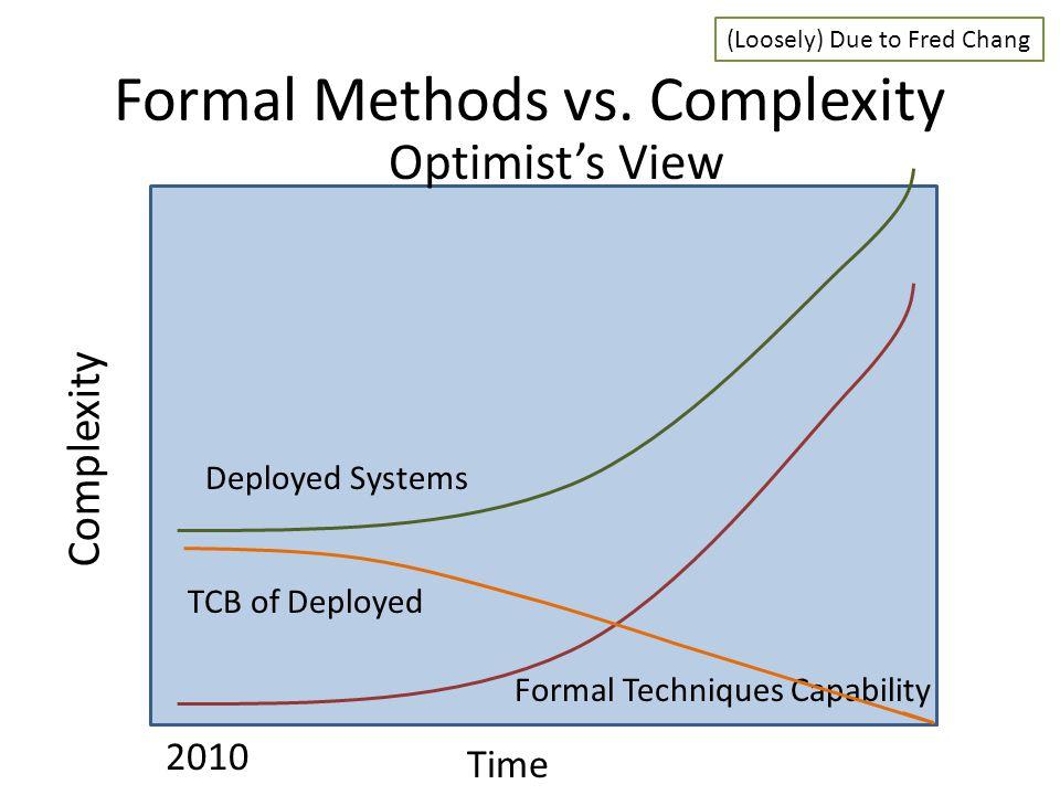 Formal Methods vs.