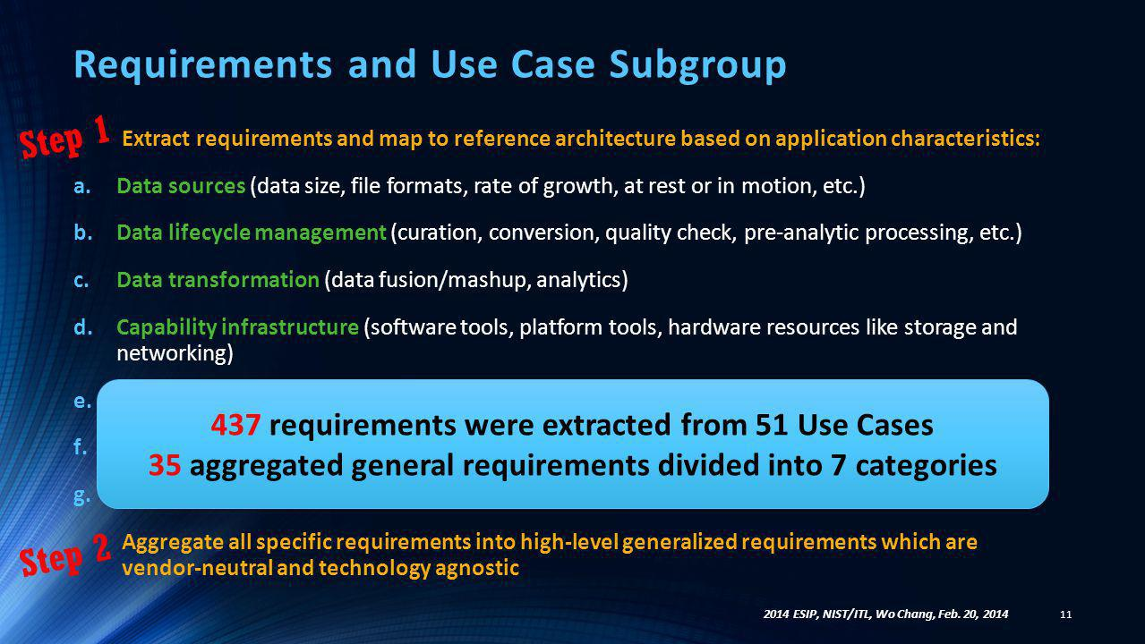 Requirements and Use Case Subgroup Extract requirements and map to reference architecture based on application characteristics: a.Data sources (data s
