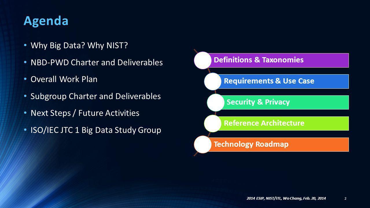 RDA Big Data Infrastructure WG (RDA + NIST Big Data PWG) 33 2014 ESIP, NIST/ITL, Wo Chang, Feb.