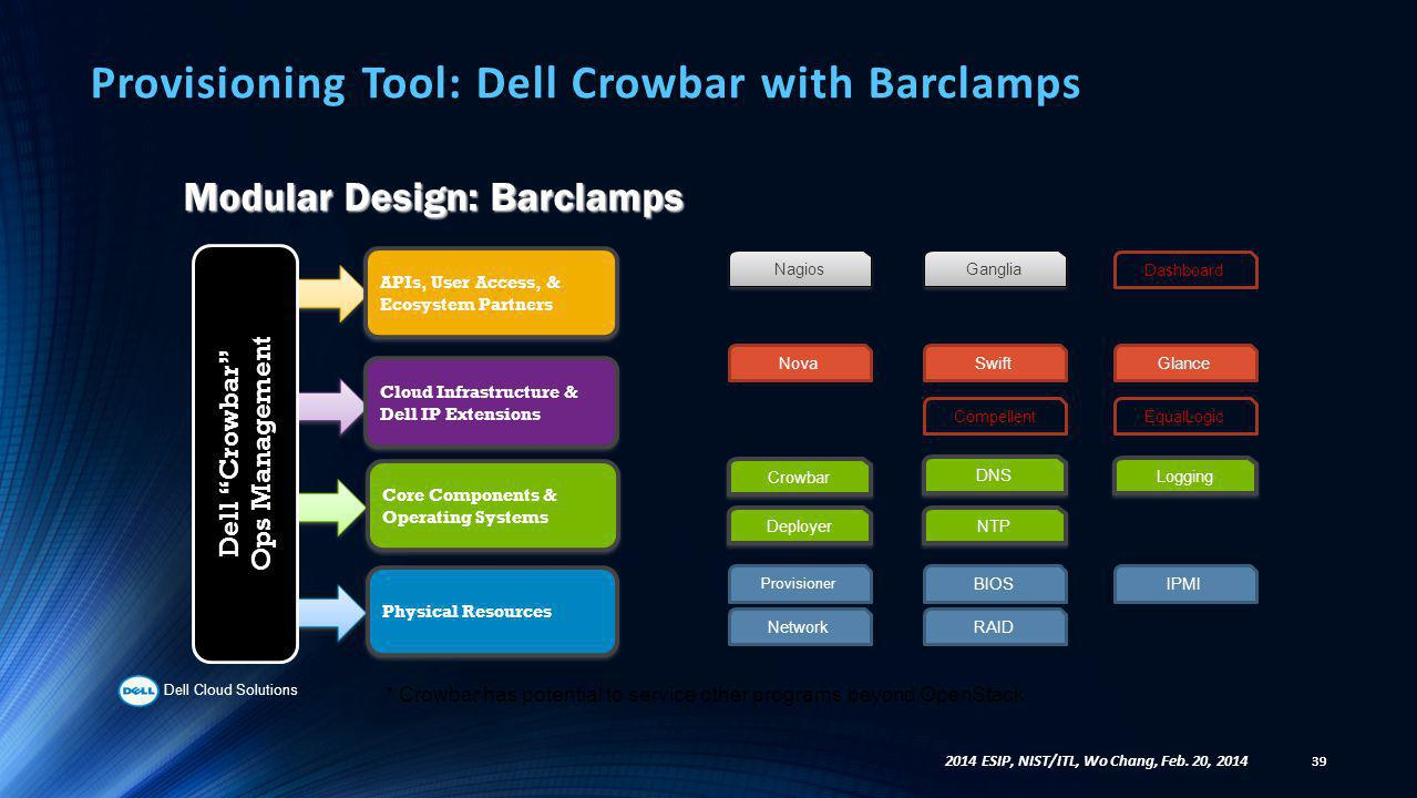 Provisioning Tool: Dell Crowbar with Barclamps 39 2014 ESIP, NIST/ITL, Wo Chang, Feb. 20, 2014 39 Modular Design: Barclamps Dell Cloud Solutions Dell