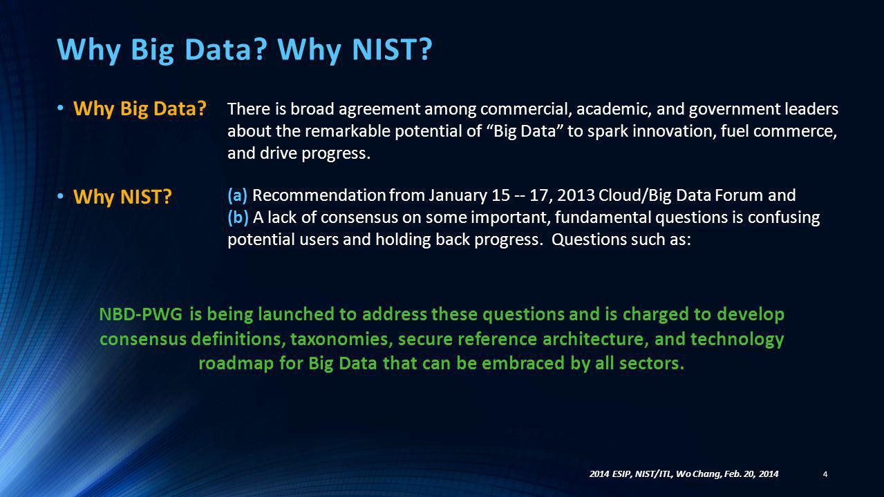 35 2014 ESIP, NIST/ITL, Wo Chang, Feb. 20, 2014