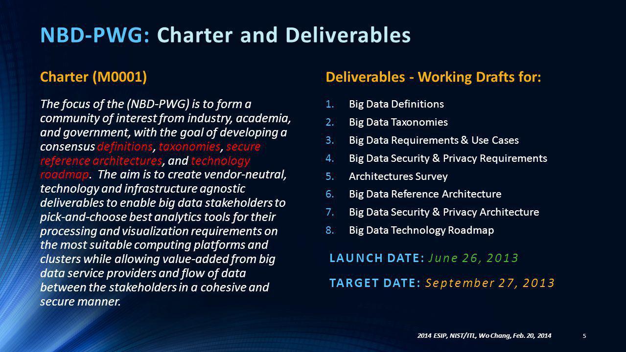 NBD-PWG and BDI-WG Tasks and Deliverables 36 2014 ESIP, NIST/ITL, Wo Chang, Feb.