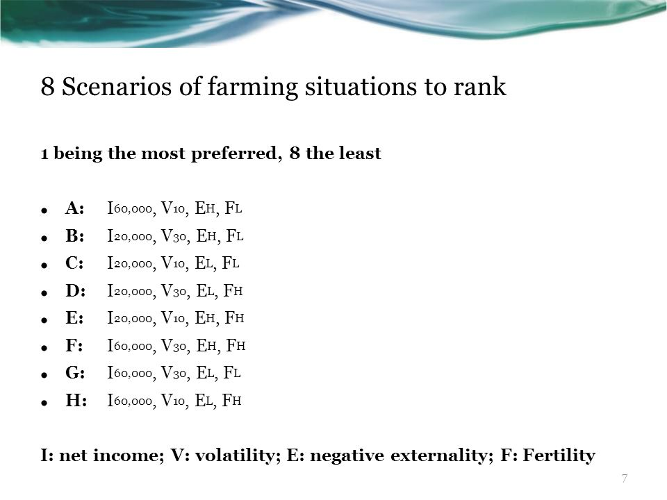 8 Scenarios of farming situations to rank 1 being the most preferred, 8 the least A:I 60,000, V 10, E H, F L B:I 20,000, V 30, E H, F L C:I 20,000, V 10, E L, F L D:I 20,000, V 30, E L, F H E:I 20,000, V 10, E H, F H F:I 60,000, V 30, E H, F H G:I 60,000, V 30, E L, F L H:I 60,000, V 10, E L, F H I: net income; V: volatility; E: negative externality; F: Fertility 7