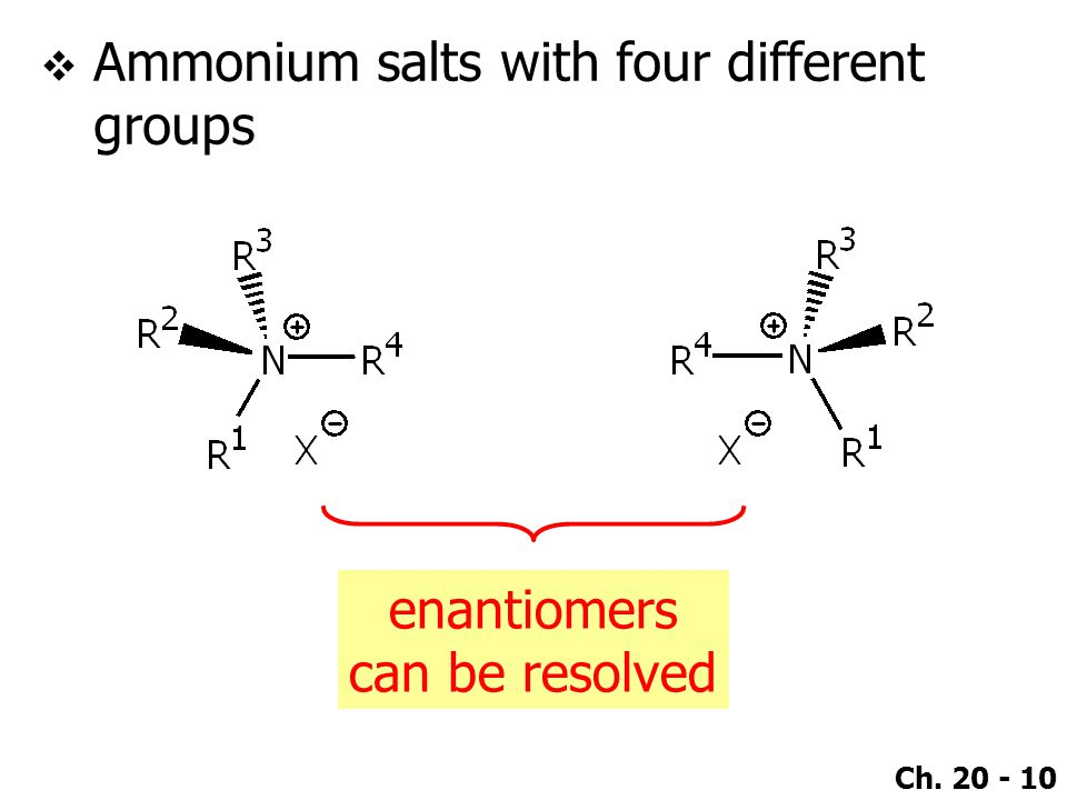 Ch. 20 - 10  Ammonium salts with four different groups enantiomers can be resolved