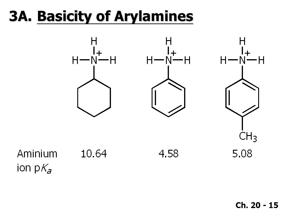 Ch. 20 - 15 3A.Basicity of Arylamines