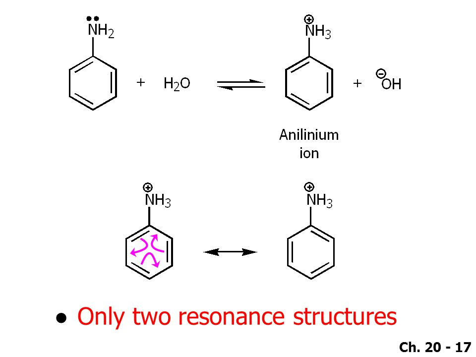 Ch. 20 - 17 ●Only two resonance structures