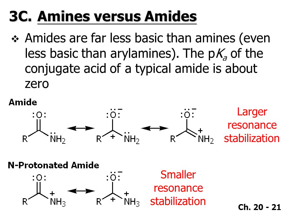 Ch. 20 - 21 3C.Amines versus Amides  Amides are far less basic than amines (even less basic than arylamines). The pK a of the conjugate acid of a typ