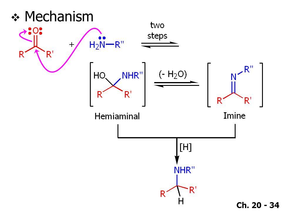 Ch. 20 - 34  Mechanism