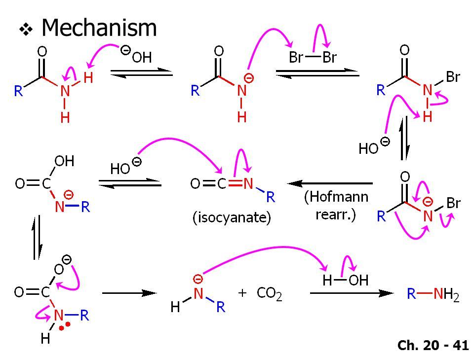 Ch. 20 - 41  Mechanism