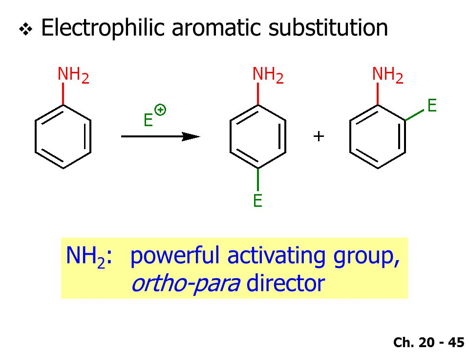 Ch. 20 - 45  Electrophilic aromatic substitution NH 2 :powerful activating group, ortho-para director