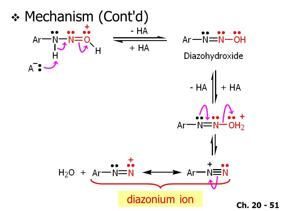 Ch. 20 - 51  Mechanism (Cont d) diazonium ion