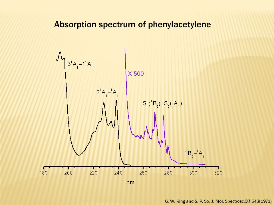 Absorption spectrum of phenylacetylene G. W. King and S. P. So, J. Mol. Spectrosc.37 543(1971)