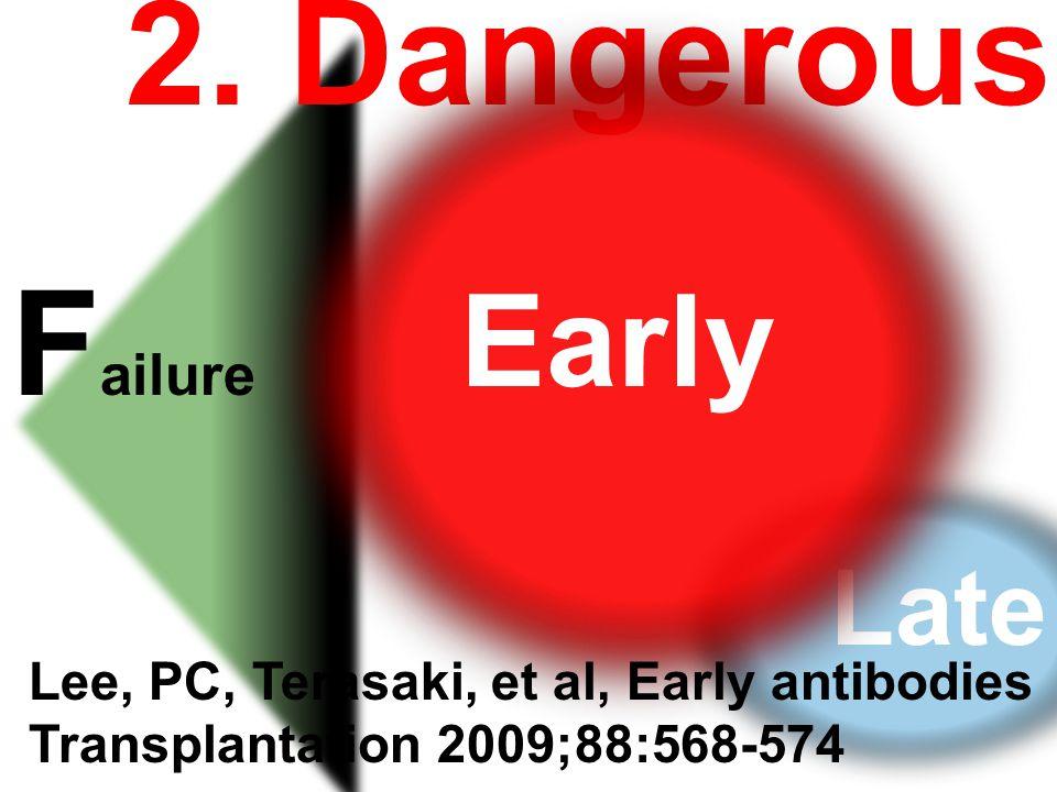 HLA Abs detected method and cost ELISA LATM (Screening): US12 LAT (Identification): US60 Luminex LAB (single antigen bead assay): US 558