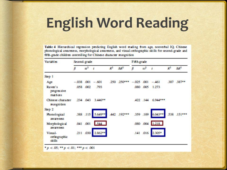 English Word Reading