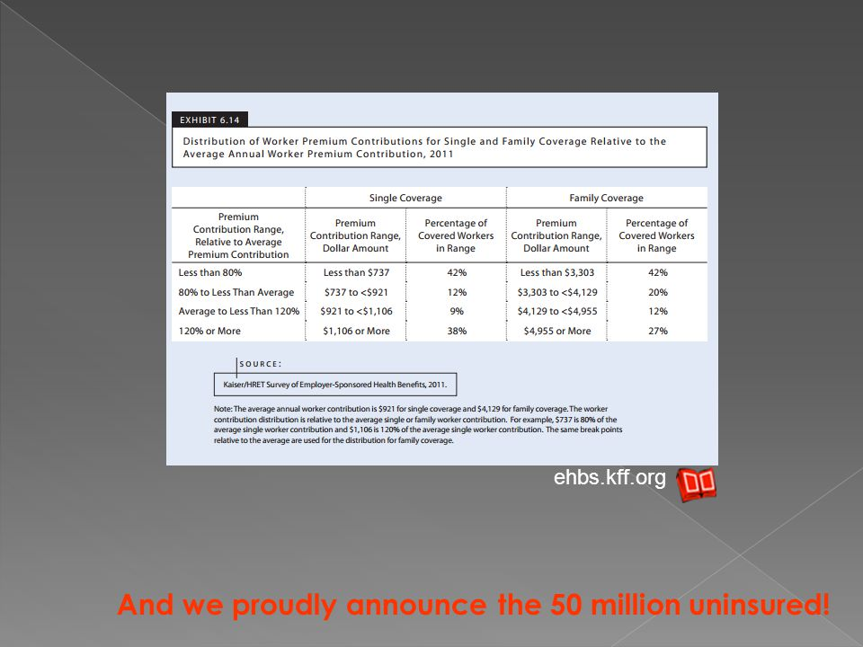 And we proudly announce the 50 million uninsured! ehbs.kff.org