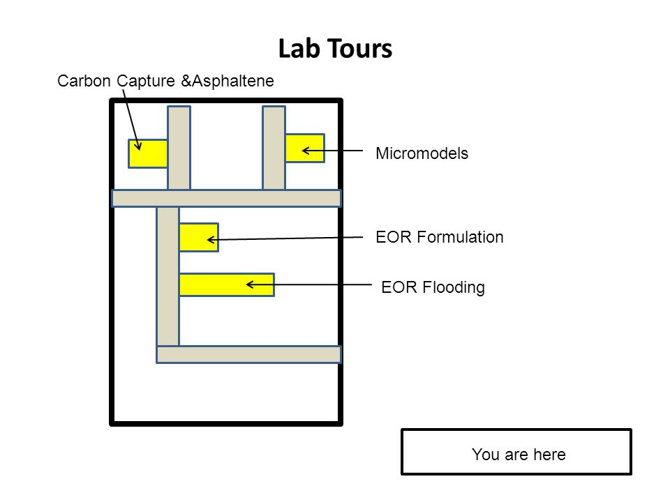 Lab Tours You are here Carbon Capture &Asphaltene Micromodels EOR Formulation EOR Flooding