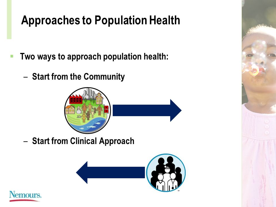 Approaches to Population Health  Two ways to approach population health: – Start from the Community – Start from Clinical Approach